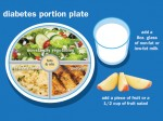 Diabetes Meal Plans and a Healthy Diet